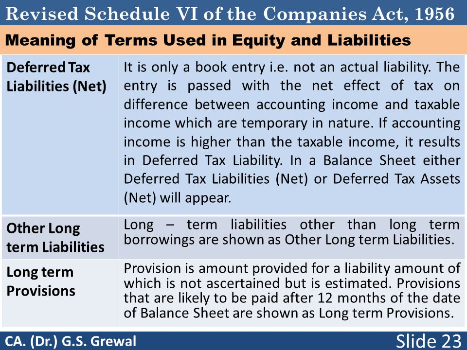 Meaning of Terms Used in Equity and Liabilities