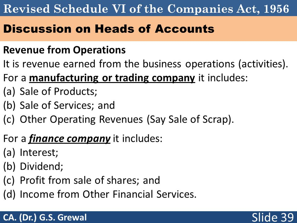 Discussion on Heads of Accounts