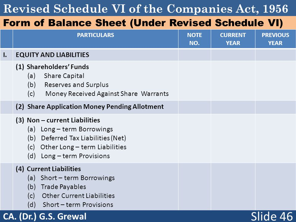 Form of Balance Sheet (Under Revised Schedule VI)