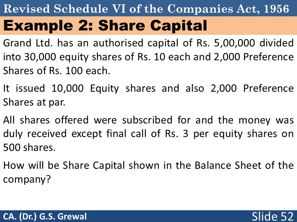 Example 2: Share Capital