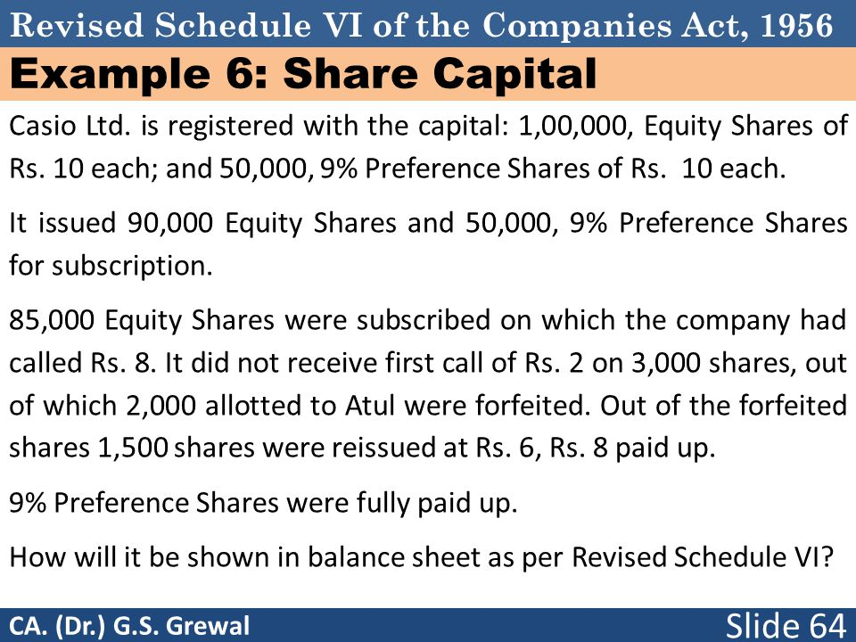 Example 6: Share Capital