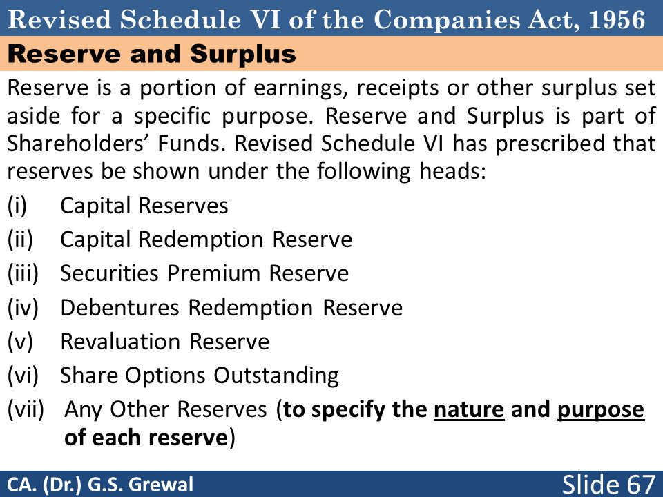 Capital Redemption Reserve Securities Premium Reserve