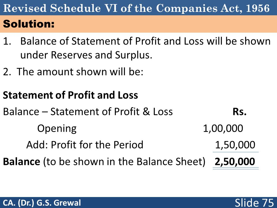 2. The amount shown will be: Statement of Profit and Loss