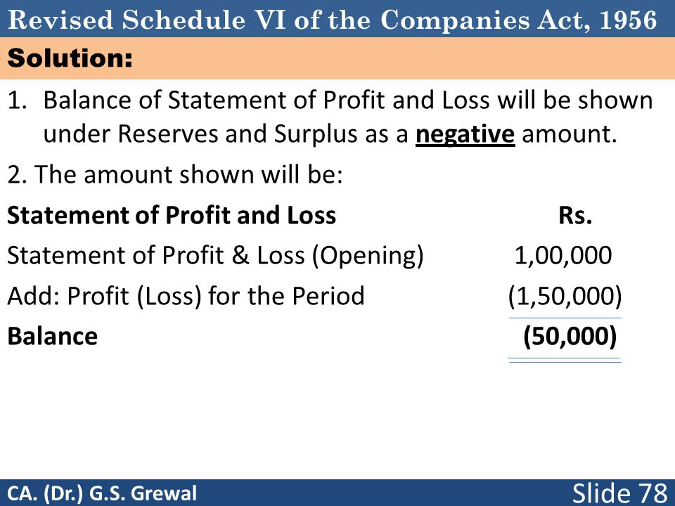 2. The amount shown will be: Statement of Profit and Loss Rs.
