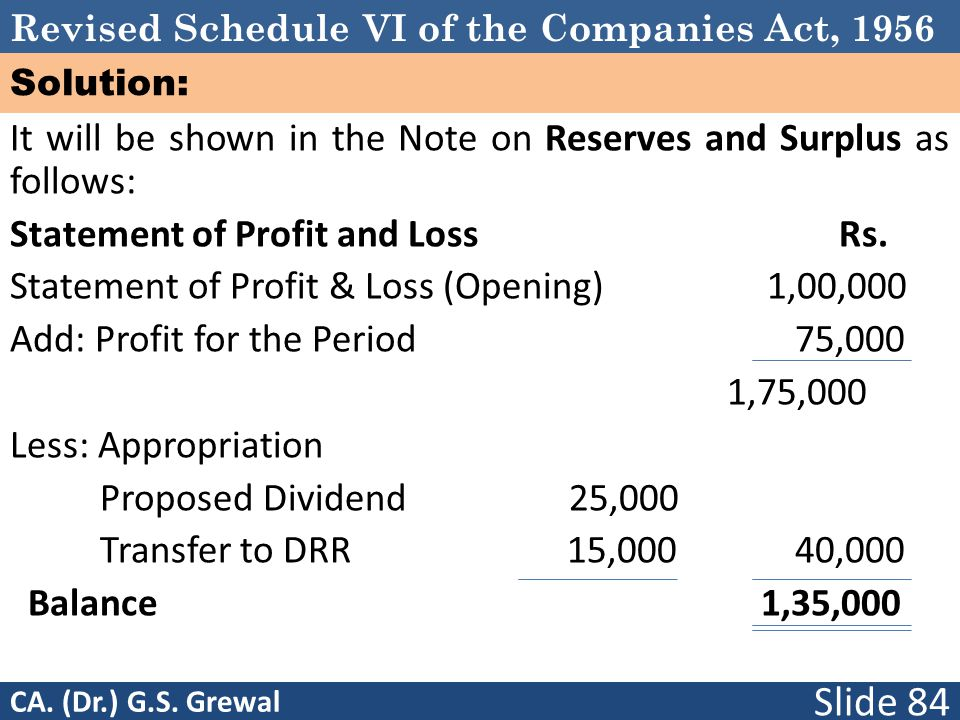 It will be shown in the Note on Reserves and Surplus as follows: