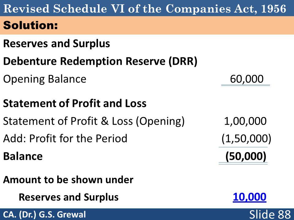 Debenture Redemption Reserve (DRR) Opening Balance 60,000