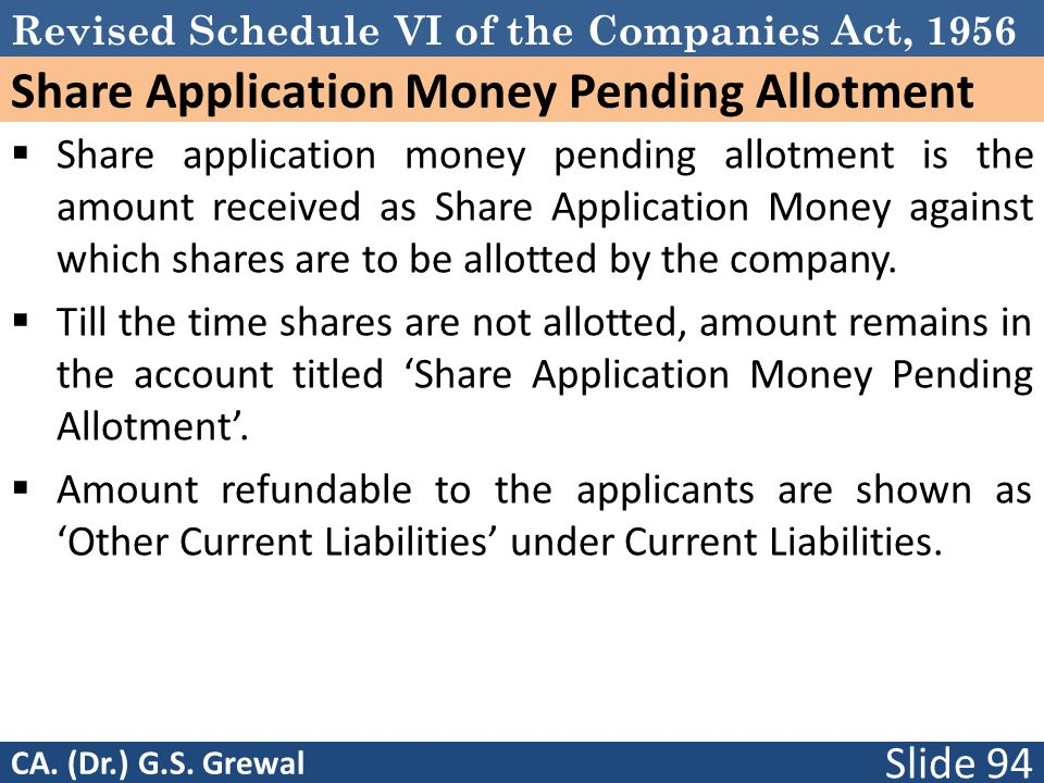 Share Application Money Pending Allotment