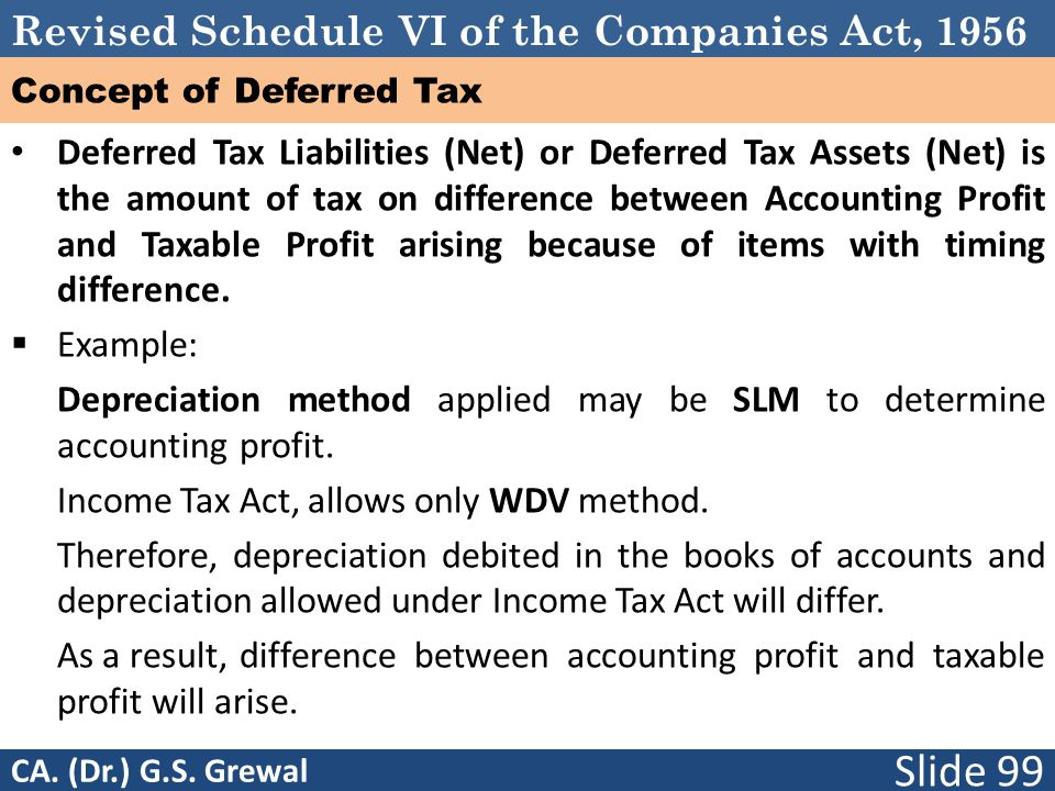 Concept of Deferred Tax