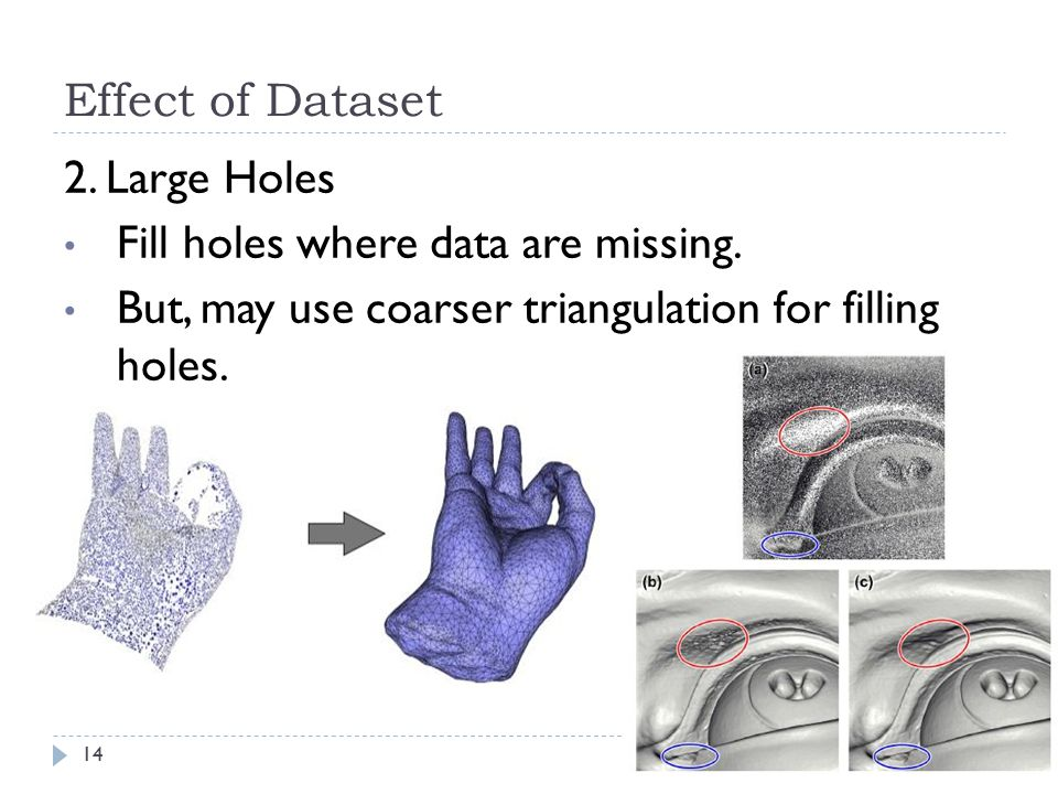 Fill holes where data are missing.