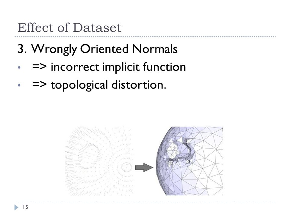 3. Wrongly Oriented Normals => incorrect implicit function