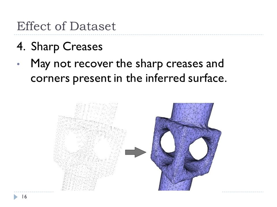 Effect of Dataset 4. Sharp Creases