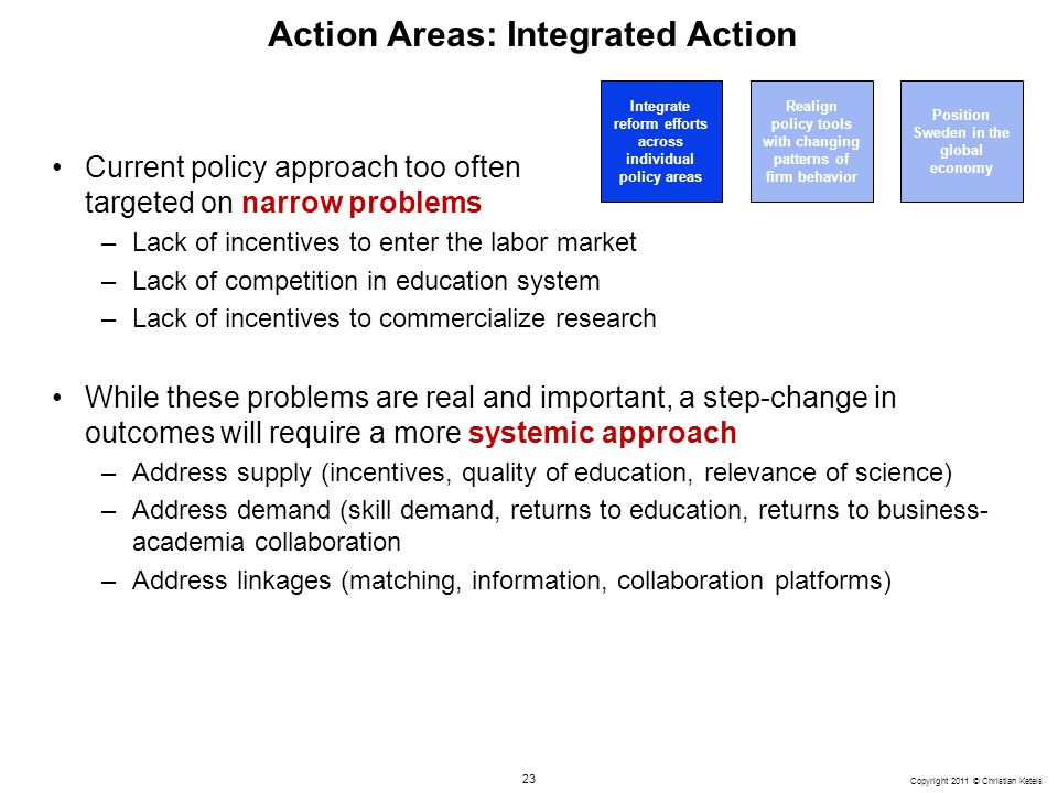 Action Areas: Integrated Action