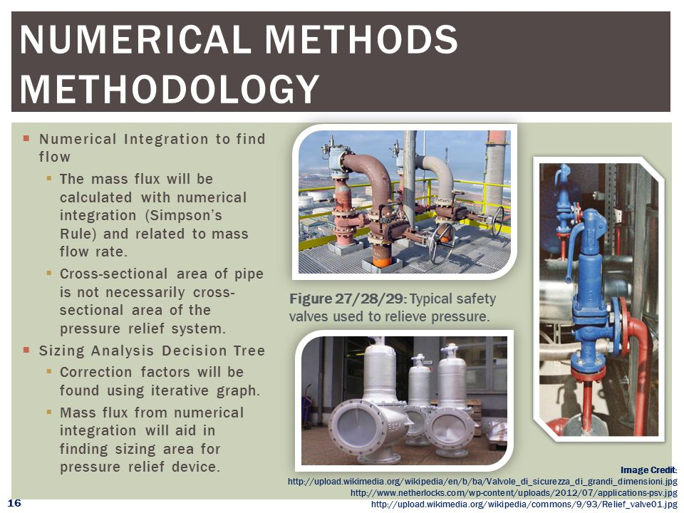 Numerical Methods METHODOLOGY