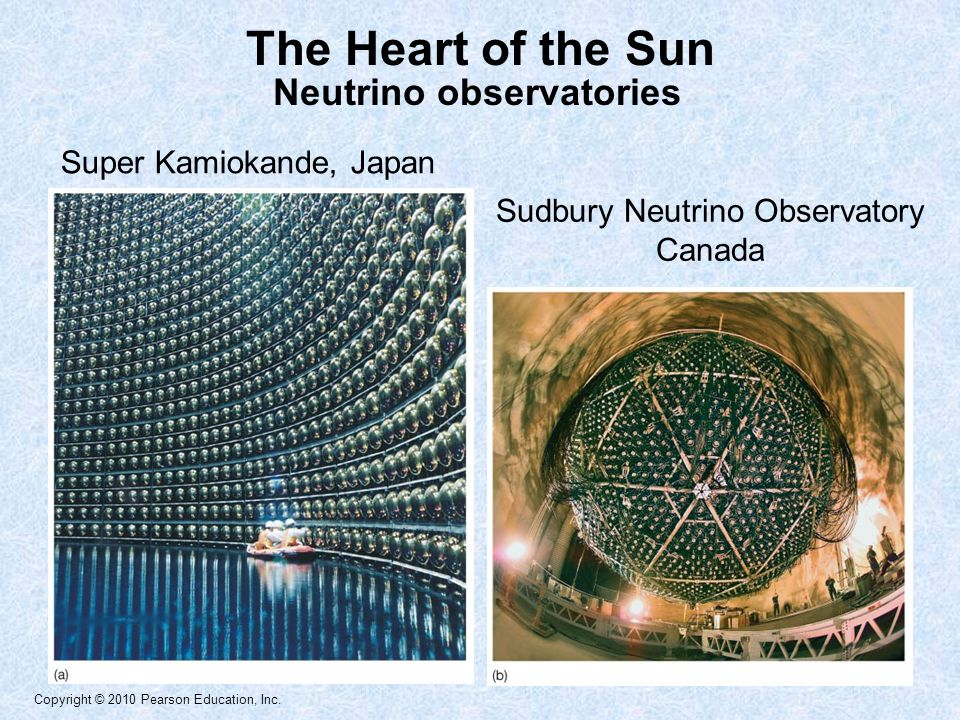 Sudbury Neutrino Observatory Canada