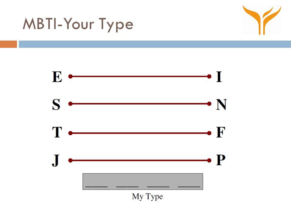 MBTI-Your Type