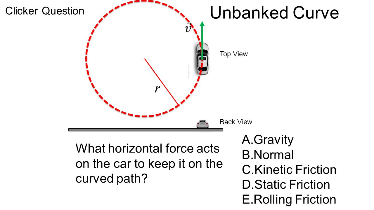 Unbanked Curve r Gravity Normal