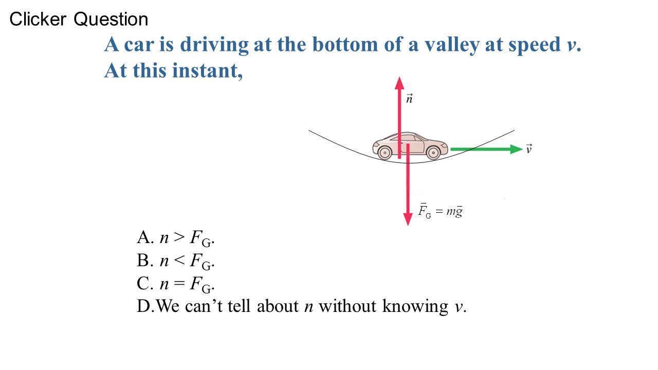 Clicker Question A car is driving at the bottom of a valley at speed v. At this instant, n > FG. n < FG.
