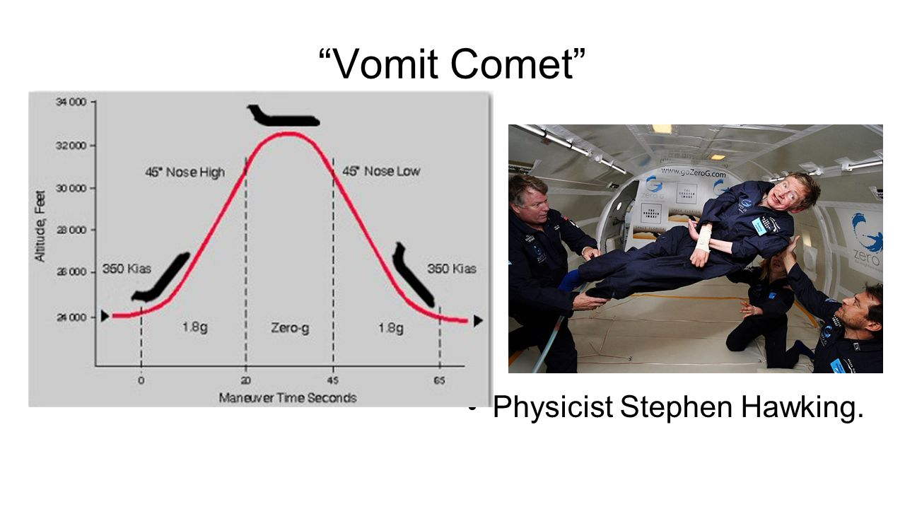 Vomit Comet Physicist Stephen Hawking.