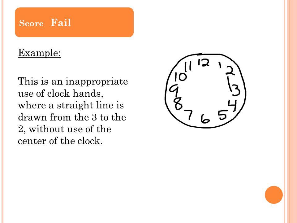 Score Fail