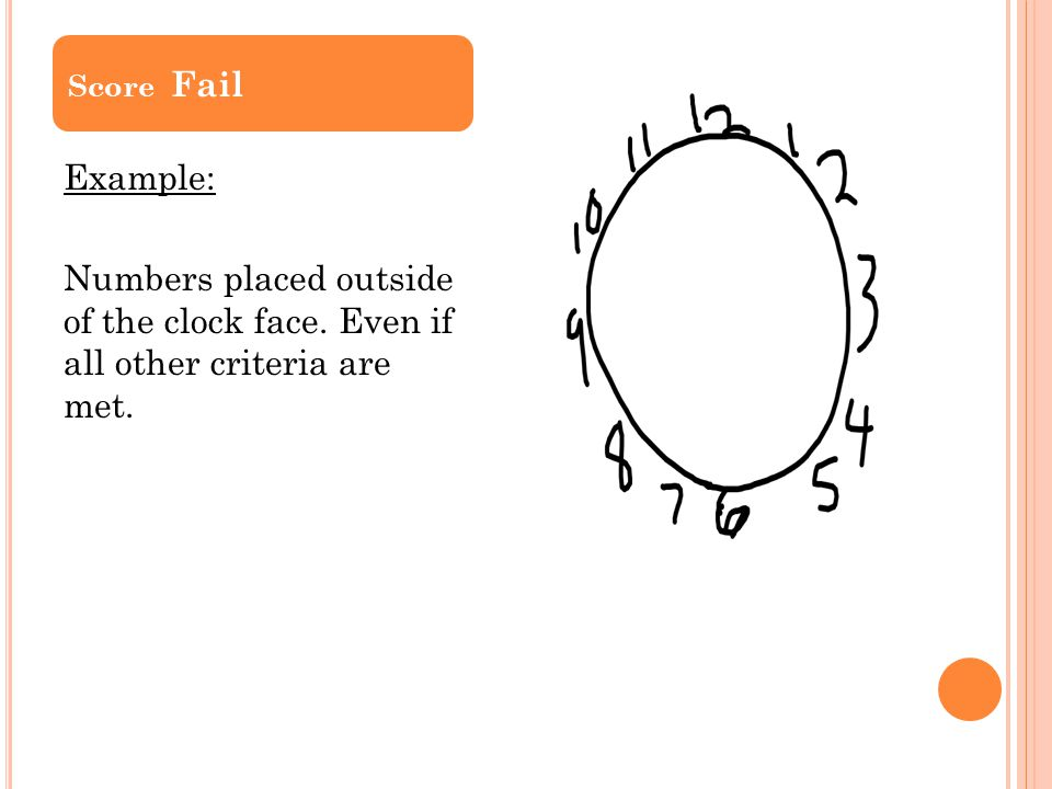Score Fail Example: Numbers placed outside of the clock face. Even if all other criteria are met.
