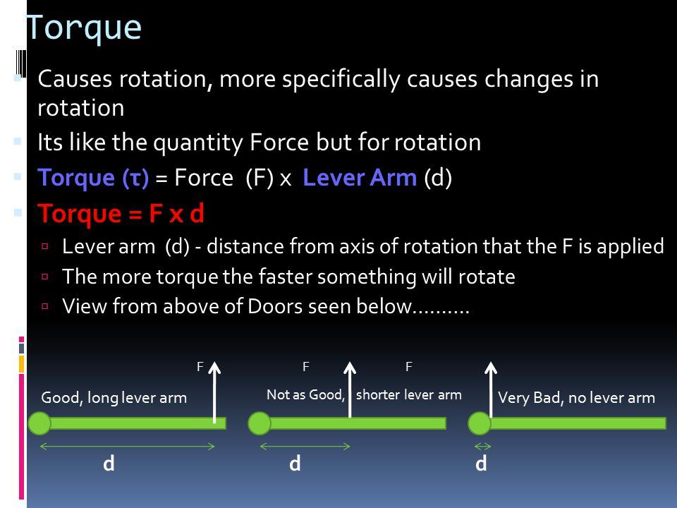 Torque Causes rotation, more specifically causes changes in rotation. Its like the quantity Force but for rotation.