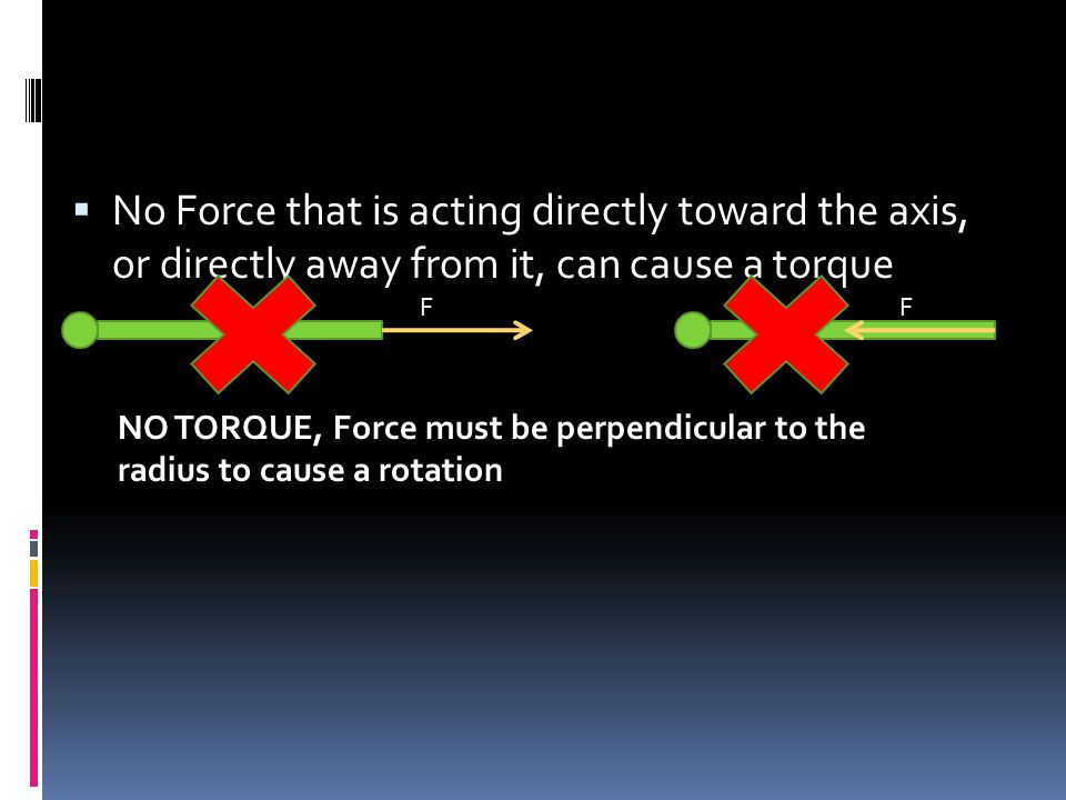 No Force that is acting directly toward the axis, or directly away from it, can cause a torque