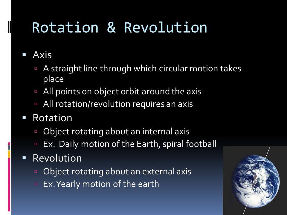 Rotation & Revolution Axis Rotation Revolution