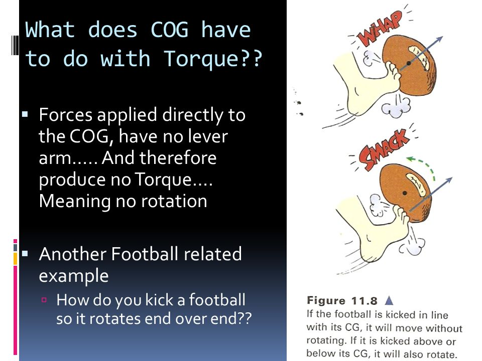 What does COG have to do with Torque