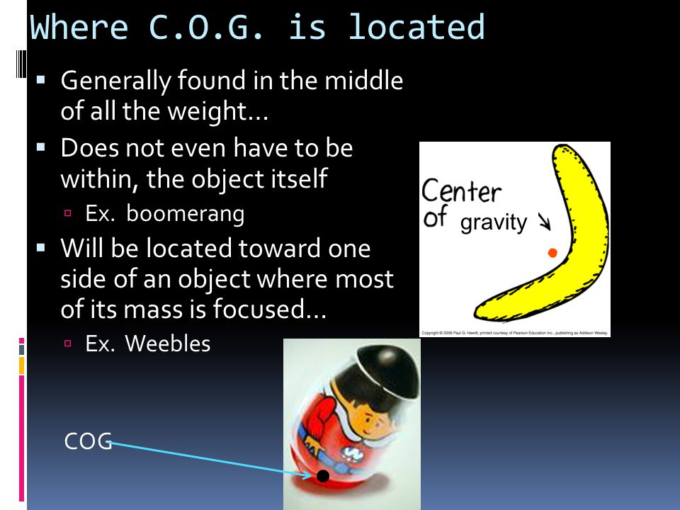Where C.O.G. is located Generally found in the middle of all the weight… Does not even have to be within, the object itself.