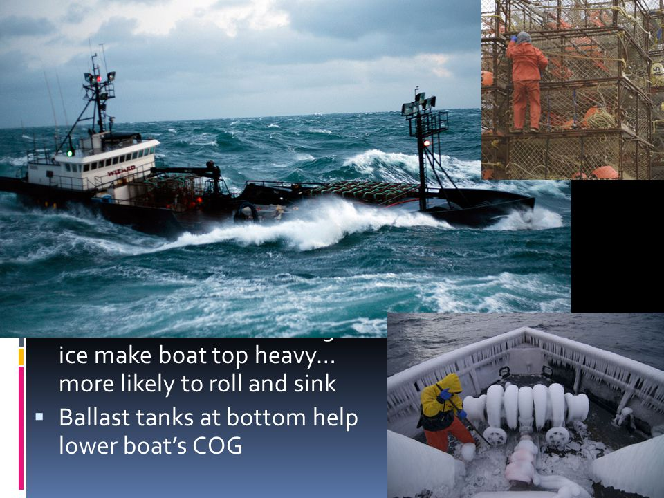 Deadliest Catch Pots on deck and freezing ice make boat top heavy… more likely to roll and sink.