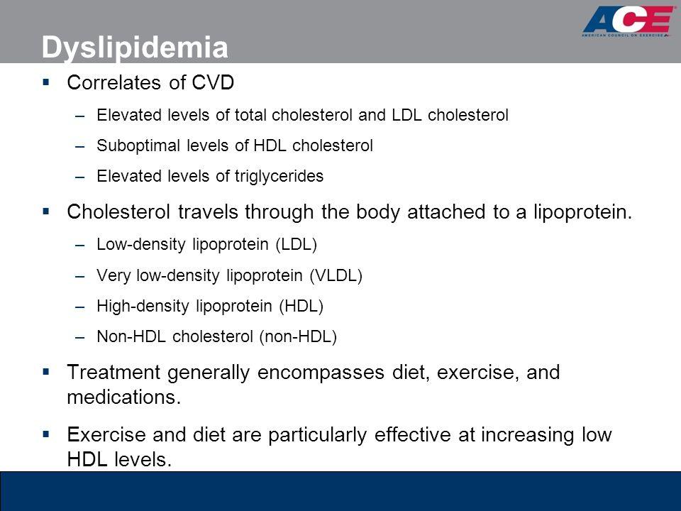Dyslipidemia Correlates of CVD