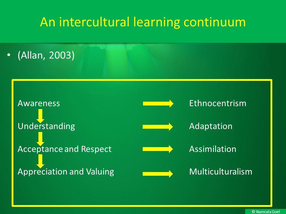 An intercultural learning continuum
