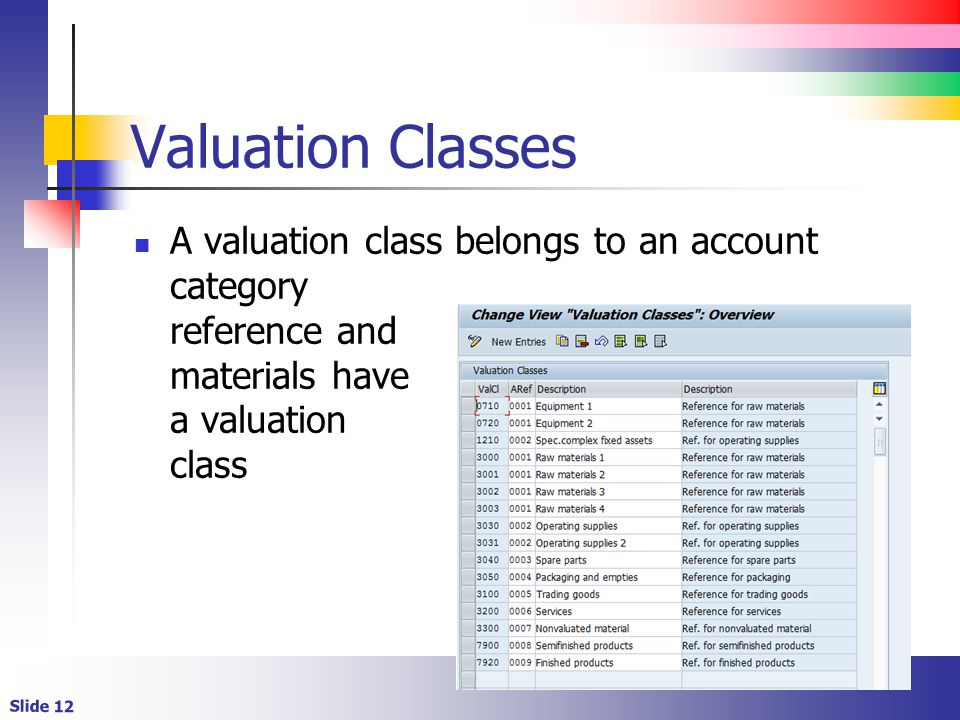 Valuation Classes A valuation class belongs to an account category reference and materials have a valuation class.