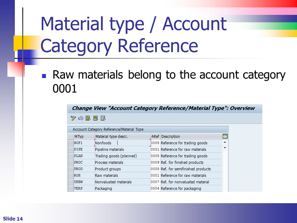 Material type / Account Category Reference