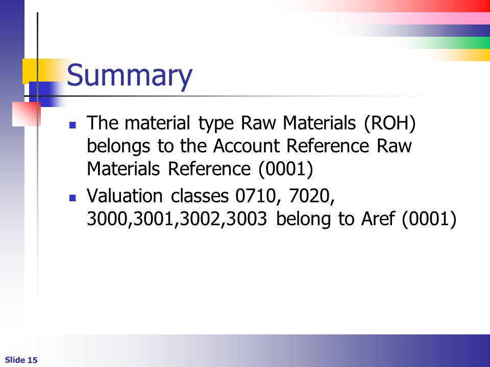 Summary The material type Raw Materials (ROH) belongs to the Account Reference Raw Materials Reference (0001)