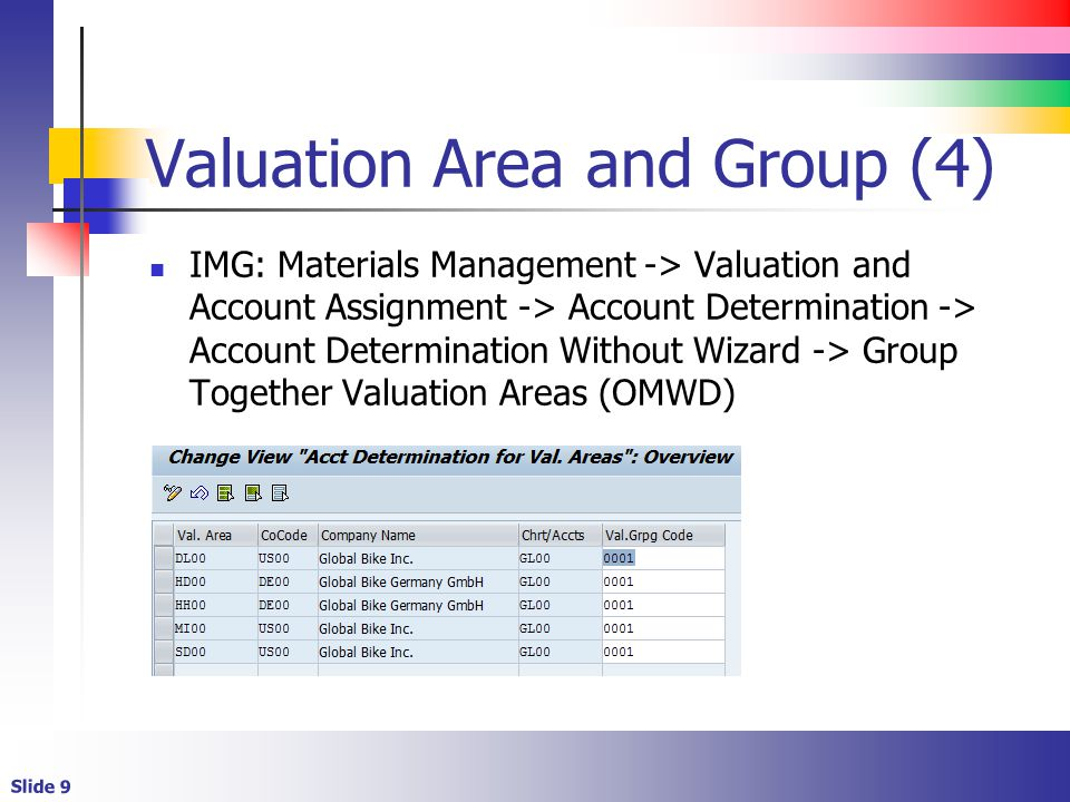 Valuation Area and Group (4)