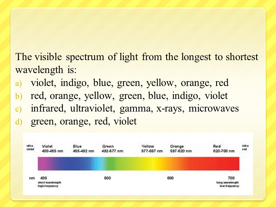 The visible spectrum of light from the longest to shortest wavelength is: