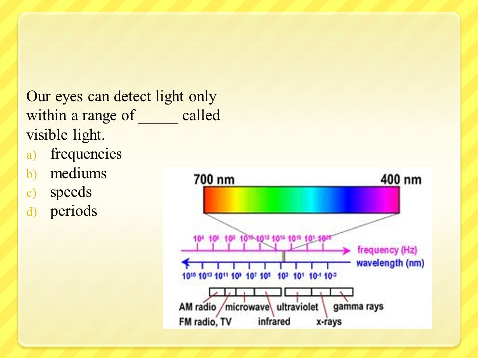 Our eyes can detect light only within a range of _____ called visible light.