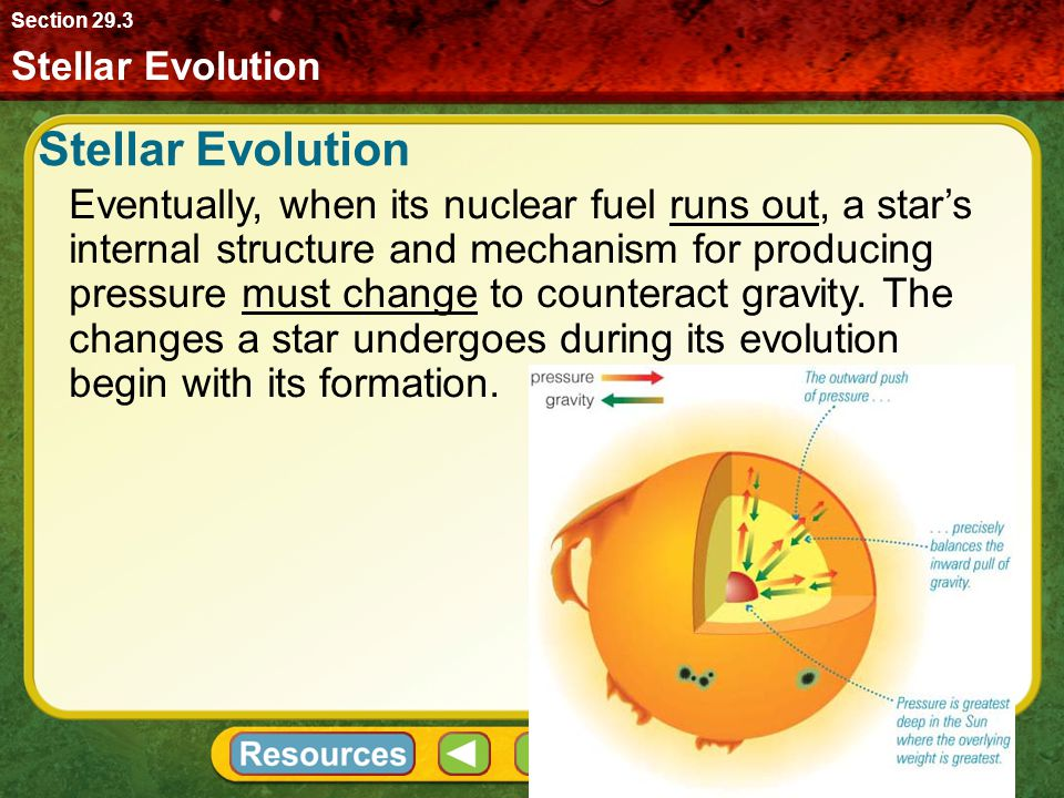 Section 29.3 Stellar Evolution. Stellar Evolution.