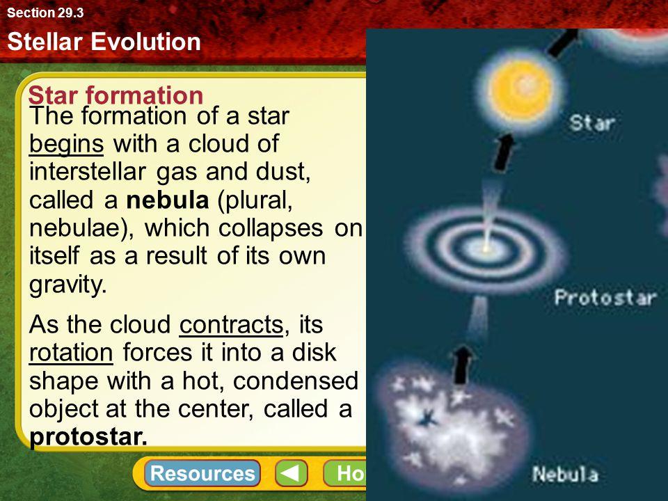 Section 29.3 Stellar Evolution. Star formation.