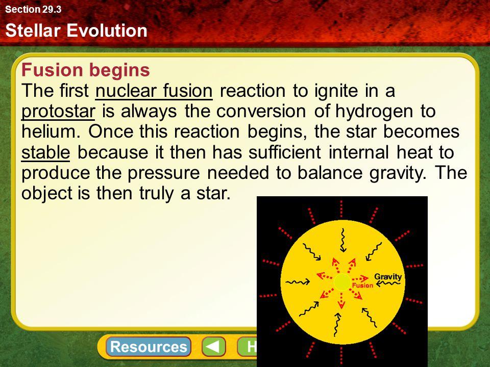 Section 29.3 Stellar Evolution. Fusion begins.