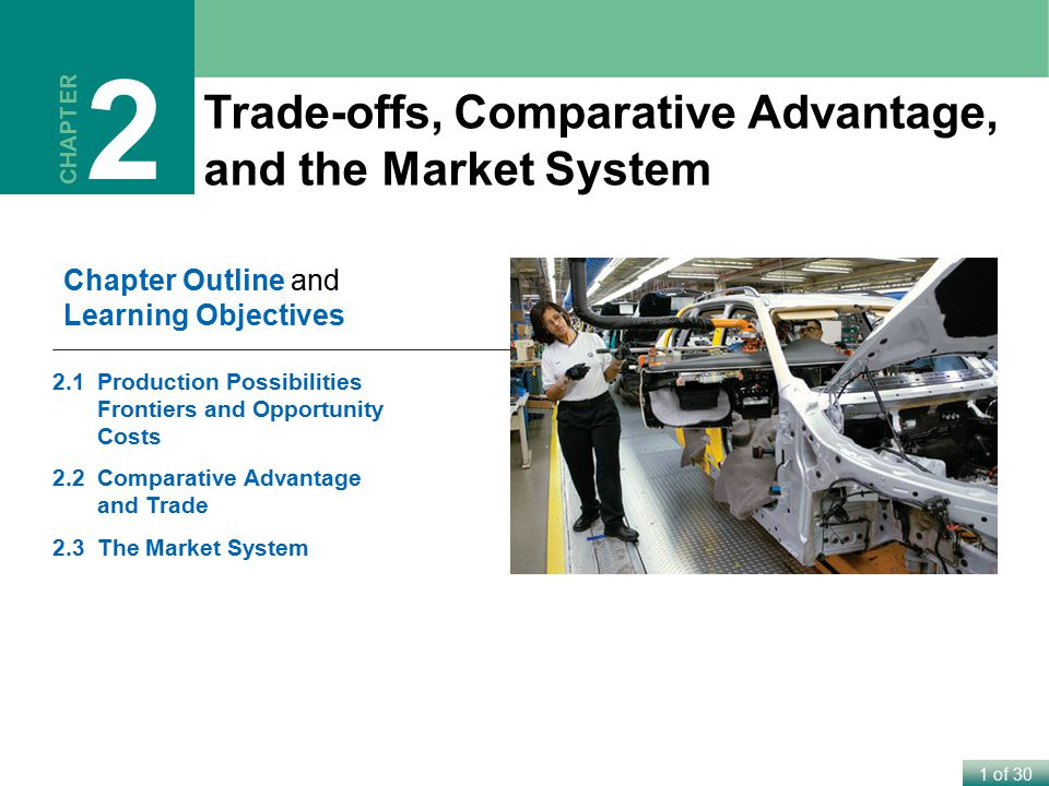 2 Trade-offs, Comparative Advantage, and the Market System