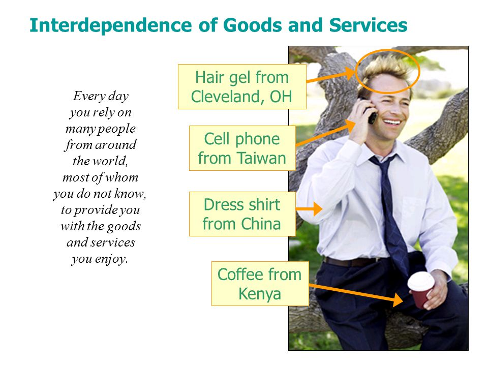 Interdependence of Goods and Services