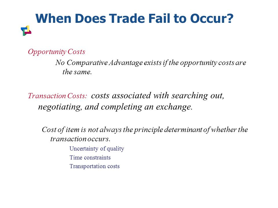 When Does Trade Fail to Occur