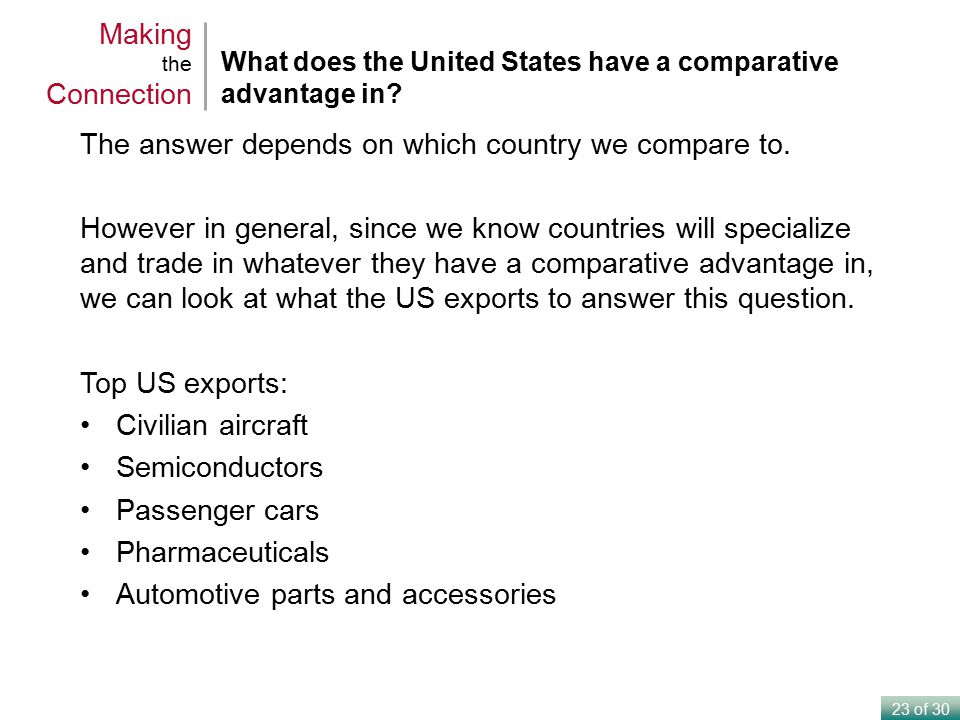 The answer depends on which country we compare to.