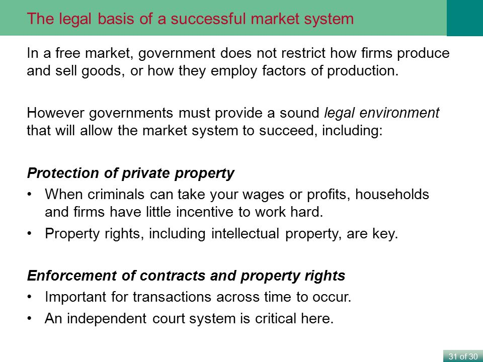 The legal basis of a successful market system