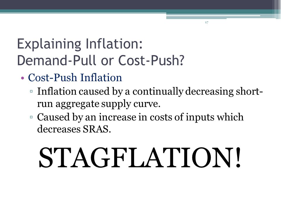 Explaining Inflation: Demand-Pull or Cost-Push