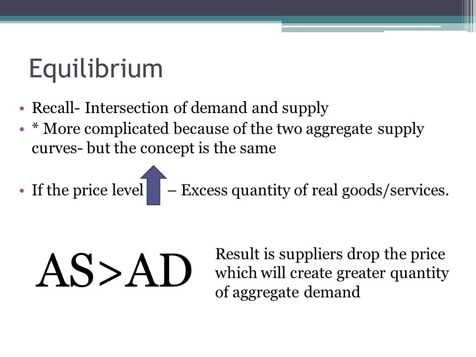 AS>AD Equilibrium Recall- Intersection of demand and supply