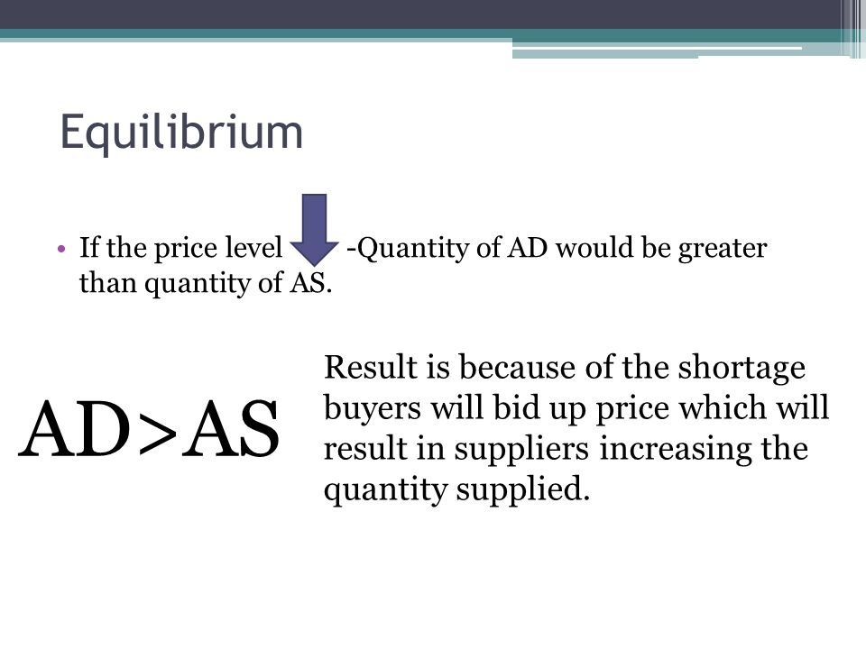 AD>AS Equilibrium Result is because of the shortage