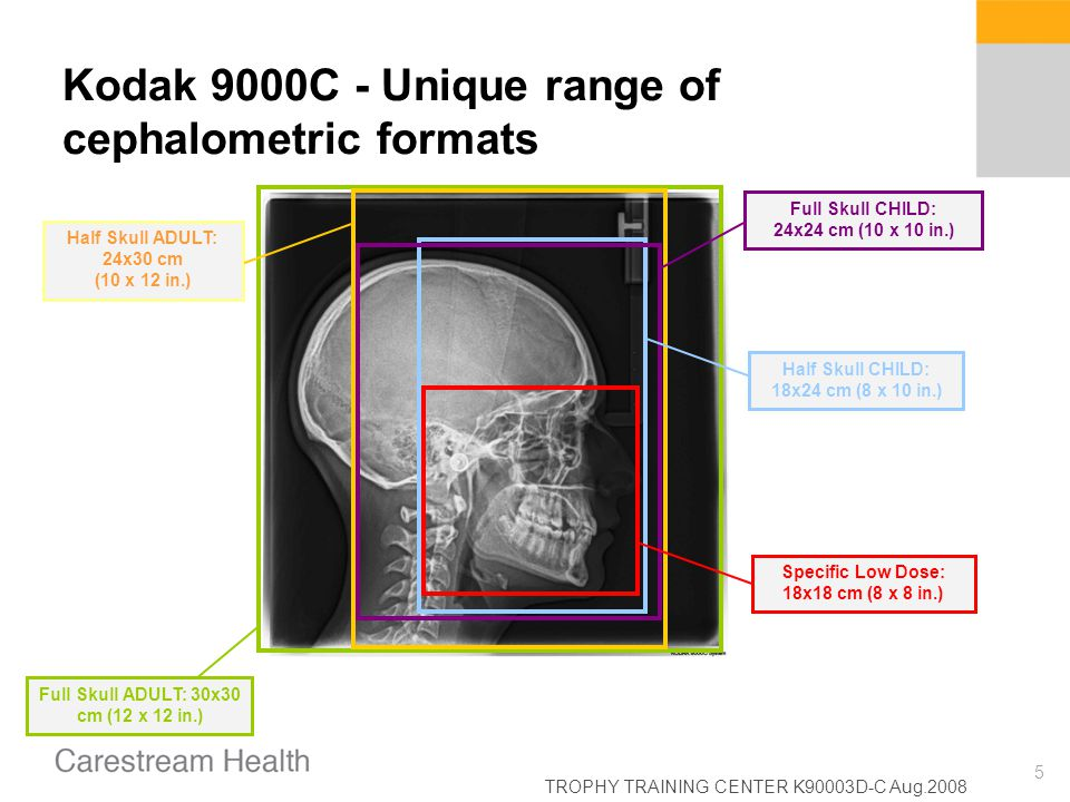 Kodak 9000C - Unique range of cephalometric formats
